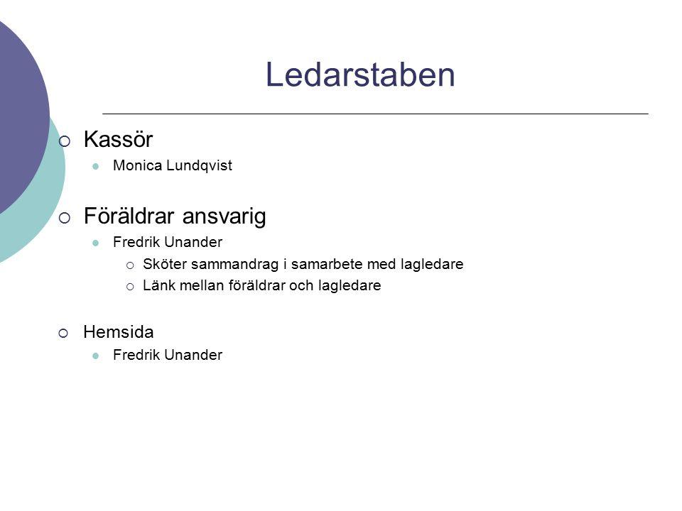 Ledarstaben  Kassör Monica Lundqvist  Föräldrar ansvarig Fredrik Unander  Sköter sammandrag i samarbete med lagledare  Länk mellan föräldrar och l