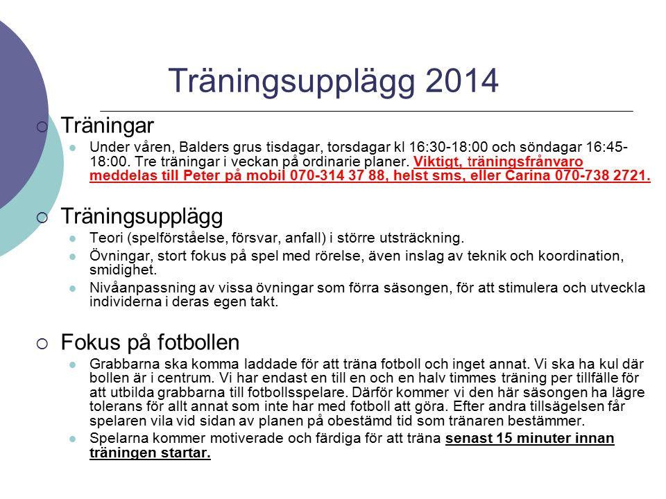 Träningsupplägg 2014  Träningar Under våren, Balders grus tisdagar, torsdagar kl 16:30-18:00 och söndagar 16:45- 18:00. Tre träningar i veckan på ord