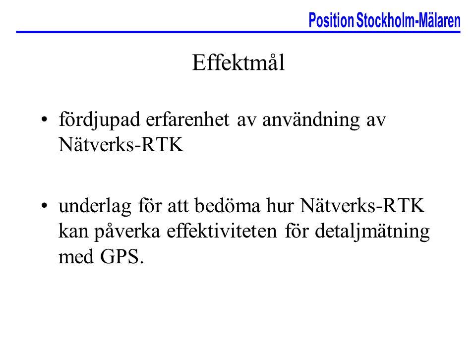 Effektmål fördjupad erfarenhet av användning av Nätverks-RTK underlag för att bedöma hur Nätverks-RTK kan påverka effektiviteten för detaljmätning med