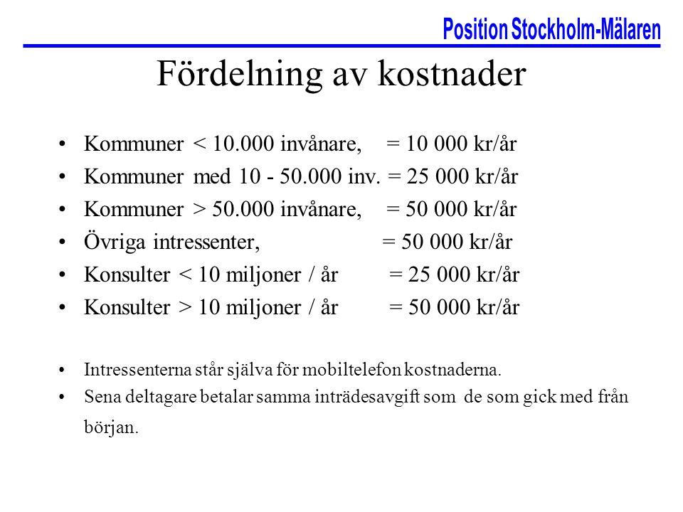 Fördelning av kostnader Kommuner < 10.000 invånare, = 10 000 kr/år Kommuner med 10 - 50.000 inv. = 25 000 kr/år Kommuner > 50.000 invånare, = 50 000 k