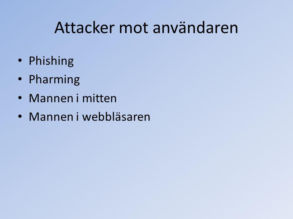 Attacker mot användaren Phishing Pharming Mannen i mitten Mannen i webbläsaren
