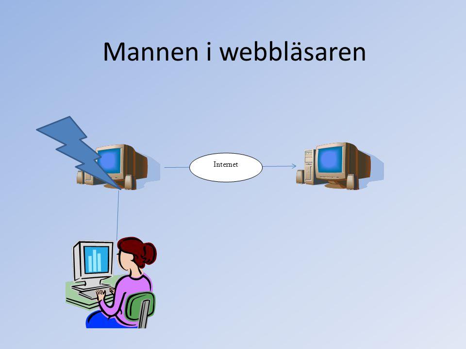 Mannen i webbläsaren Internet