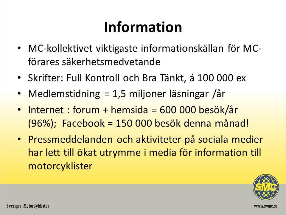Information MC-kollektivet viktigaste informationskällan för MC- förares säkerhetsmedvetande Skrifter: Full Kontroll och Bra Tänkt, á 100 000 ex Medlemstidning = 1,5 miljoner läsningar /år Internet : forum + hemsida = 600 000 besök/år (96%); Facebook = 150 000 besök denna månad.