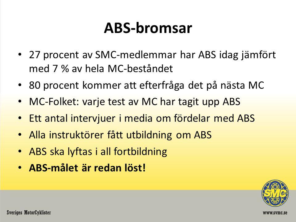 ABS-bromsar 27 procent av SMC-medlemmar har ABS idag jämfört med 7 % av hela MC-beståndet 80 procent kommer att efterfråga det på nästa MC MC-Folket: varje test av MC har tagit upp ABS Ett antal intervjuer i media om fördelar med ABS Alla instruktörer fått utbildning om ABS ABS ska lyftas i all fortbildning ABS-målet är redan löst!