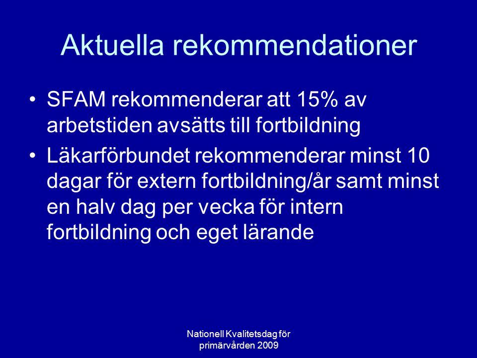 Aktuella rekommendationer SFAM rekommenderar att 15% av arbetstiden avsätts till fortbildning Läkarförbundet rekommenderar minst 10 dagar för extern f