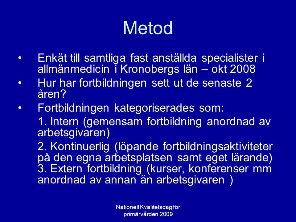 Metod Enkät till samtliga fast anställda specialister i allmänmedicin i Kronobergs län – okt 2008 Hur har fortbildningen sett ut de senaste 2 åren.