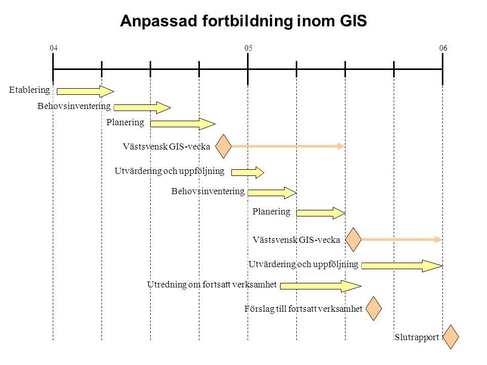 040506 Anpassad fortbildning inom GIS Etablering Behovsinventering Planering Västsvensk GIS-vecka Utvärdering och uppföljning Behovsinventering Planering Västsvensk GIS-vecka Utvärdering och uppföljning Utredning om fortsatt verksamhet Slutrapport Förslag till fortsatt verksamhet