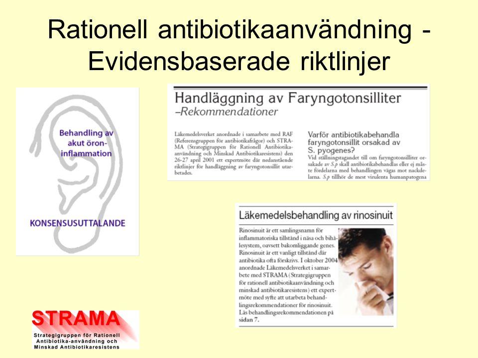 Rationell antibiotikaanvändning - Evidensbaserade riktlinjer