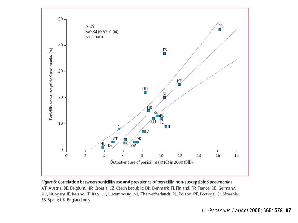H. Goossens Lancet 2005; 365: 579–87