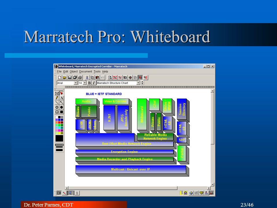 23/46 Dr. Peter Parnes, CDT Marratech Pro: Whiteboard