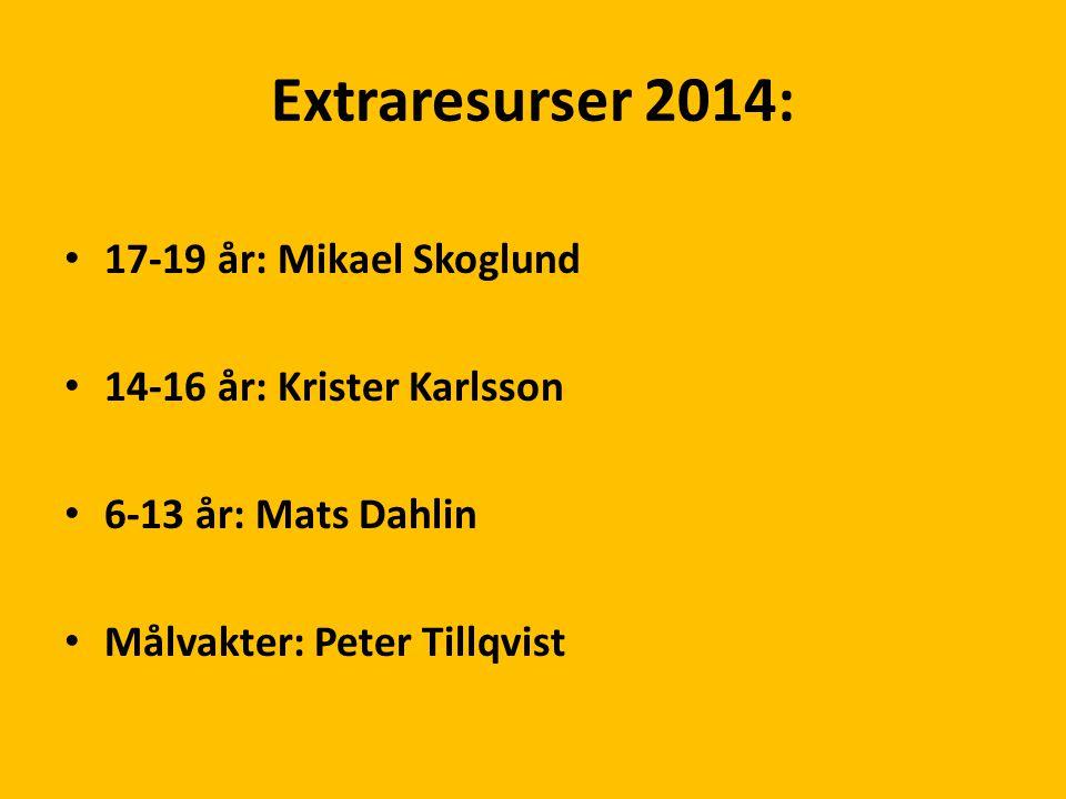 Extraresurser 2014: 17-19 år:Mikael Skoglund 14-16 år:Krister Karlsson 6-13 år: Mats Dahlin Målvakter: Peter Tillqvist