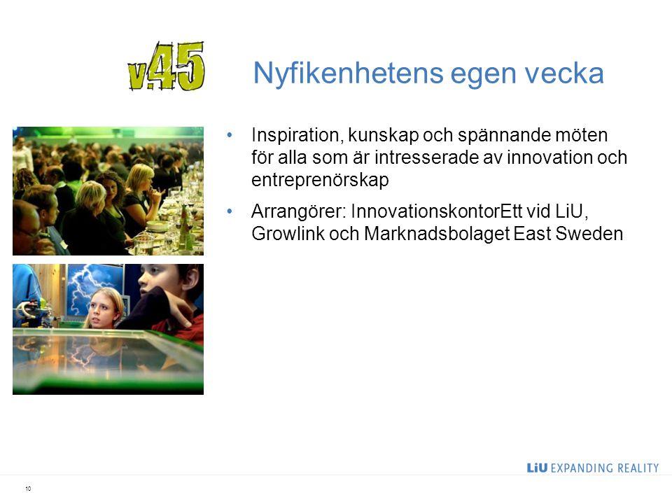Nyfikenhetens egen vecka Inspiration, kunskap och spännande möten för alla som är intresserade av innovation och entreprenörskap Arrangörer: InnovationskontorEtt vid LiU, Growlink och Marknadsbolaget East Sweden 10