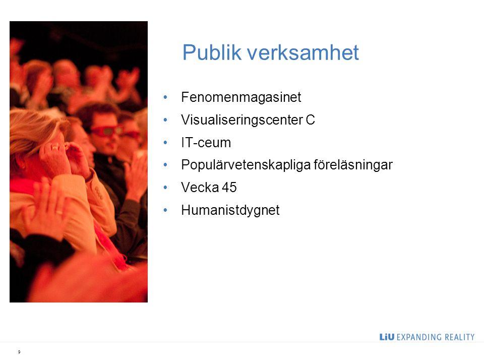 Publik verksamhet Fenomenmagasinet Visualiseringscenter C IT-ceum Populärvetenskapliga föreläsningar Vecka 45 Humanistdygnet 9