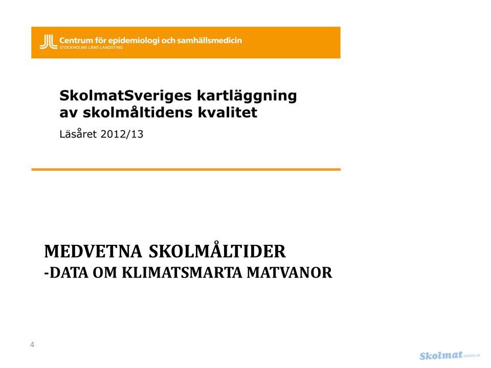 MEDVETNA SKOLMÅLTIDER -DATA OM KLIMATSMARTA MATVANOR 4