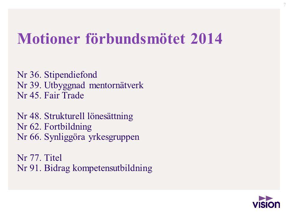 Motioner förbundsmötet 2014 Nr 36. Stipendiefond Nr 39. Utbyggnad mentornätverk Nr 45. Fair Trade Nr 48. Strukturell lönesättning Nr 62. Fortbildning