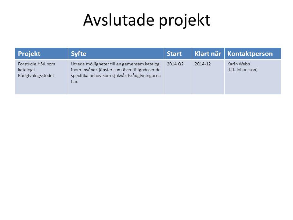Avslutade projekt ProjektSyfteStartKlart närKontaktperson Förstudie HSA som katalog i Rådgivningsstödet Utreda möjligheter till en gemensam katalog in