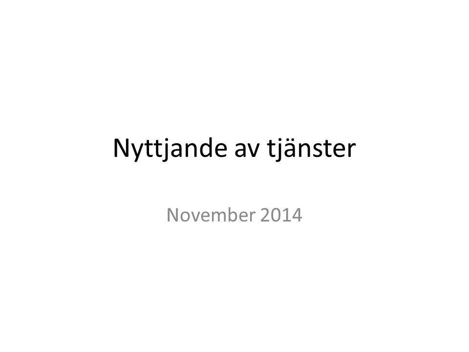Nyttjande av tjänster November 2014