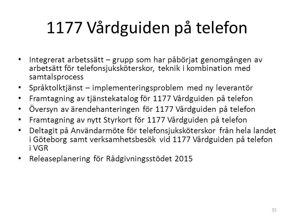 1177 Vårdguiden på telefon 35 Integrerat arbetssätt – grupp som har påbörjat genomgången av arbetsätt för telefonsjuksköterskor, teknik i kombination