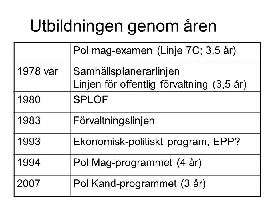 Utbildningen genom åren Pol mag-examen (Linje 7C; 3,5 år) 1978 vårSamhällsplanerarlinjen Linjen för offentlig förvaltning (3,5 år) 1980SPLOF 1983Förva