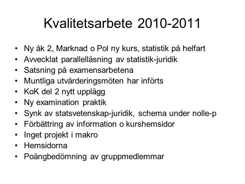 Kvalitetsarbete 2010-2011 Ny åk 2, Marknad o Pol ny kurs, statistik på helfart Avvecklat parallelläsning av statistik-juridik Satsning på examensarbet