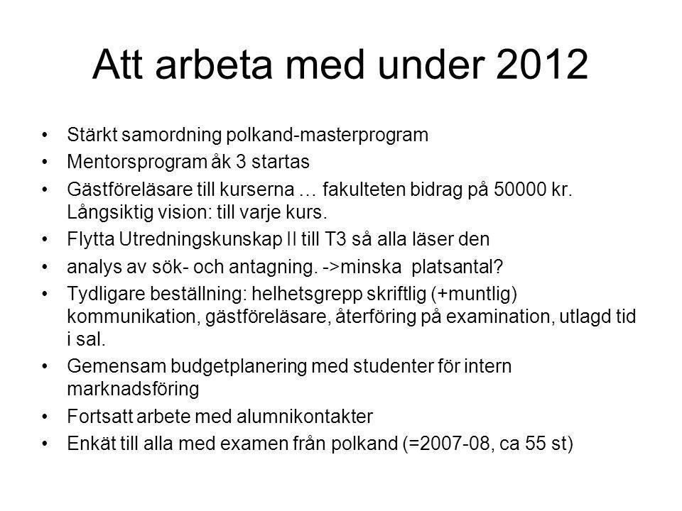Att arbeta med under 2012 Stärkt samordning polkand-masterprogram Mentorsprogram åk 3 startas Gästföreläsare till kurserna … fakulteten bidrag på 50000 kr.