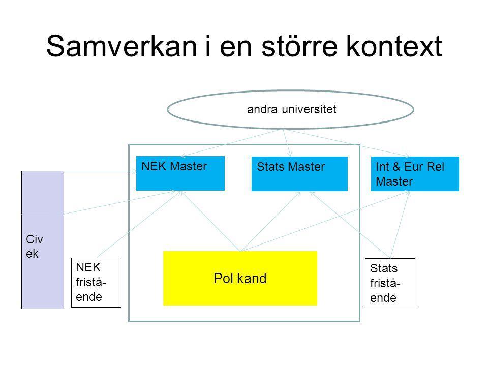Samverkan i en större kontext Pol kand NEK Master Stats MasterInt & Eur Rel Master NEK fristå- ende Stats fristå- ende Civ ek andra universitet