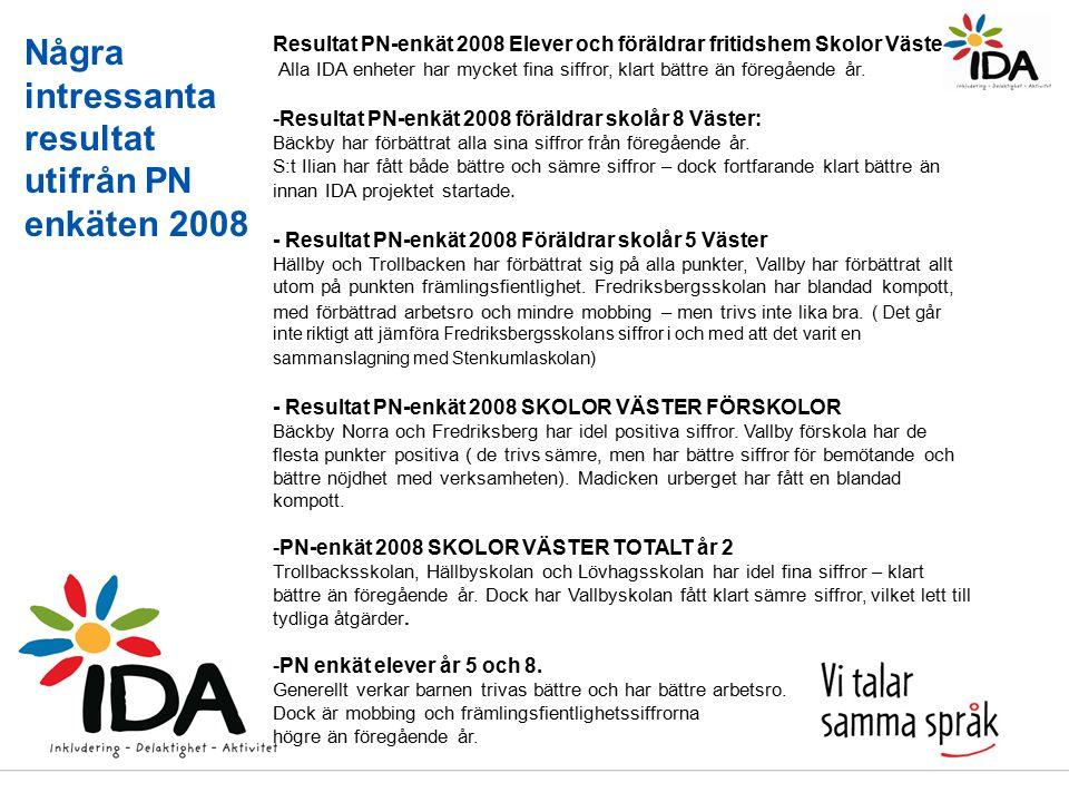 Några intressanta resultat utifrån PN enkäten 2008 Resultat PN-enkät 2008 Elever och föräldrar fritidshem Skolor Väster: Alla IDA enheter har mycket f
