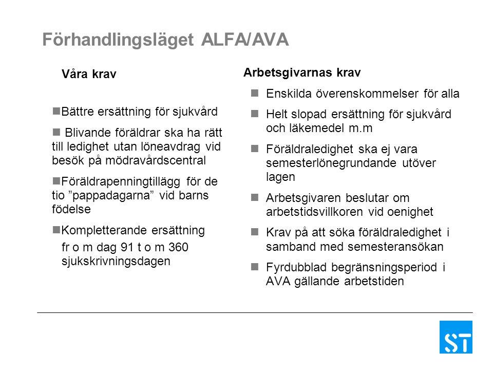 Förhandlingsläget ALFA/AVA Våra krav Bättre ersättning för sjukvård Blivande föräldrar ska ha rätt till ledighet utan löneavdrag vid besök på mödravår
