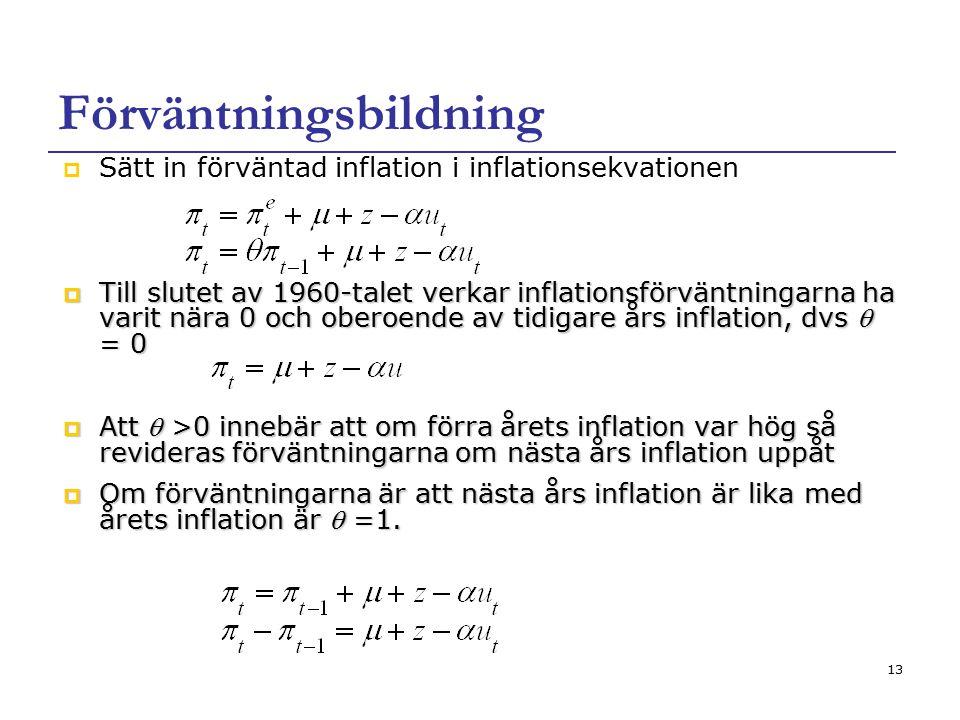 13 Förväntningsbildning  Sätt in förväntad inflation i inflationsekvationen  Till slutet av 1960-talet verkar inflationsförväntningarna ha varit när