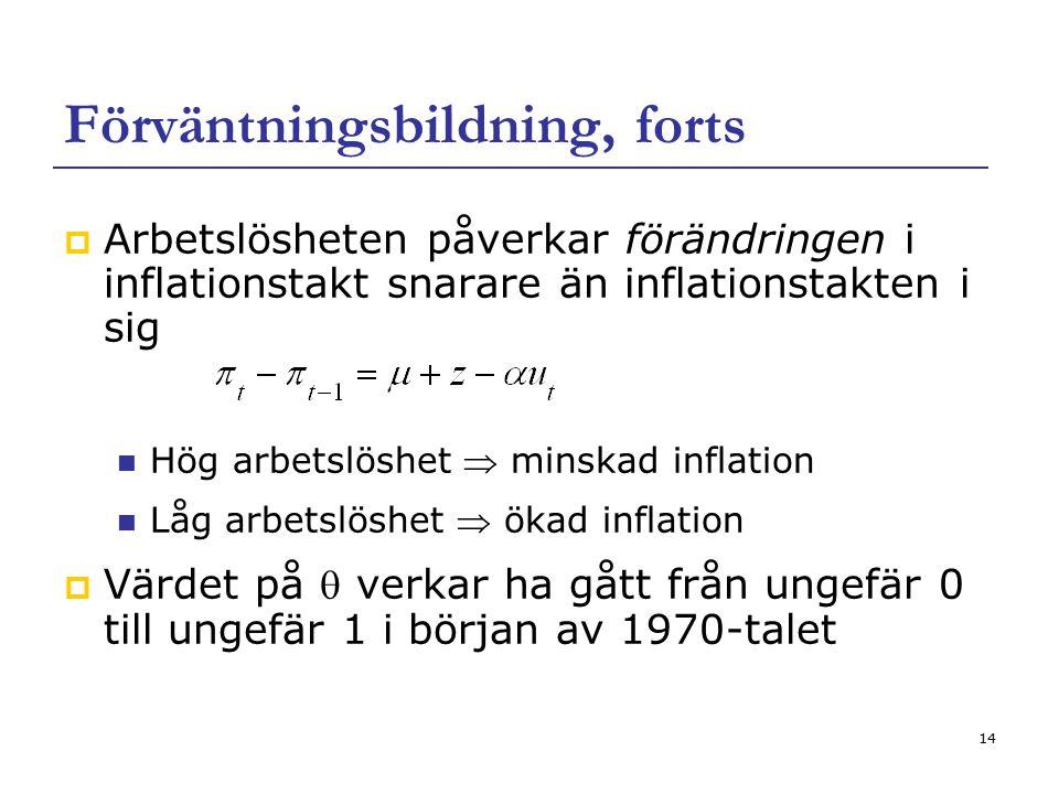 14 Förväntningsbildning, forts  Arbetslösheten påverkar förändringen i inflationstakt snarare än inflationstakten i sig Hög arbetslöshet  minskad in