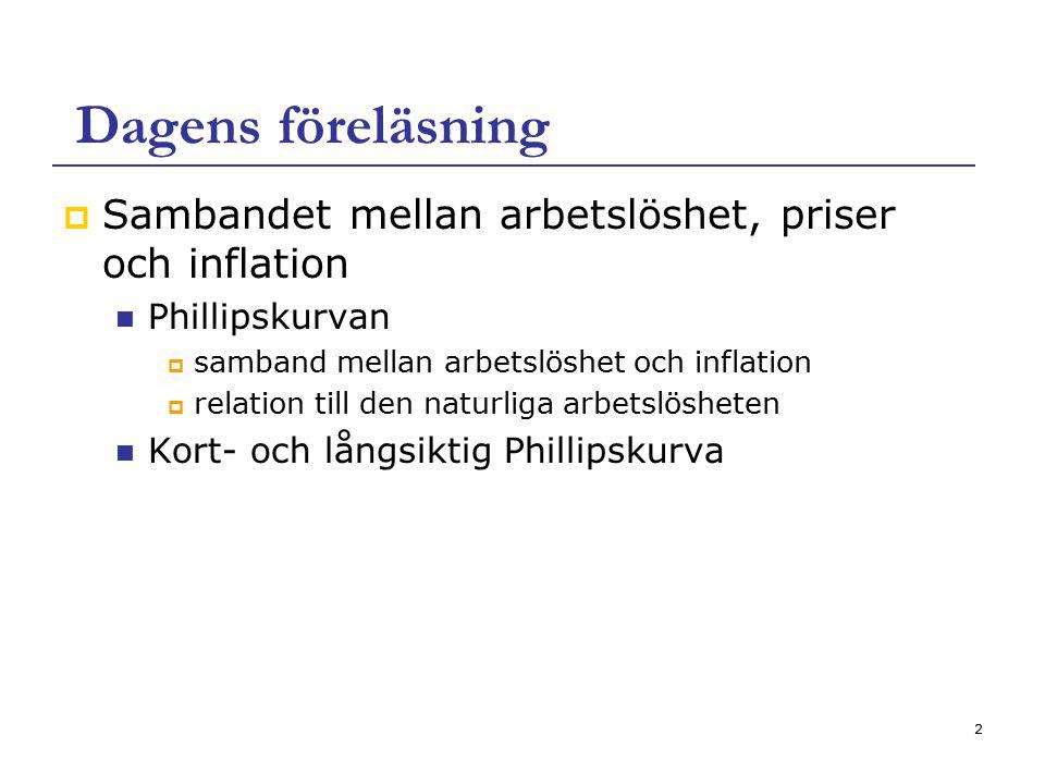 2 Dagens föreläsning  Sambandet mellan arbetslöshet, priser och inflation Phillipskurvan  samband mellan arbetslöshet och inflation  relation till