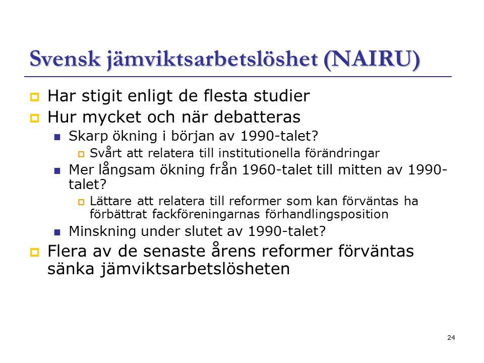 24 Svensk jämviktsarbetslöshet (NAIRU)  Har stigit enligt de flesta studier  Hur mycket och när debatteras Skarp ökning i början av 1990-talet?  Sv