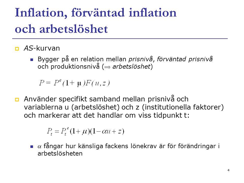 4 Inflation, förväntad inflation och arbetslöshet  AS-kurvan Bygger på en relation mellan prisnivå, förväntad prisnivå och produktionsnivå (  arbets