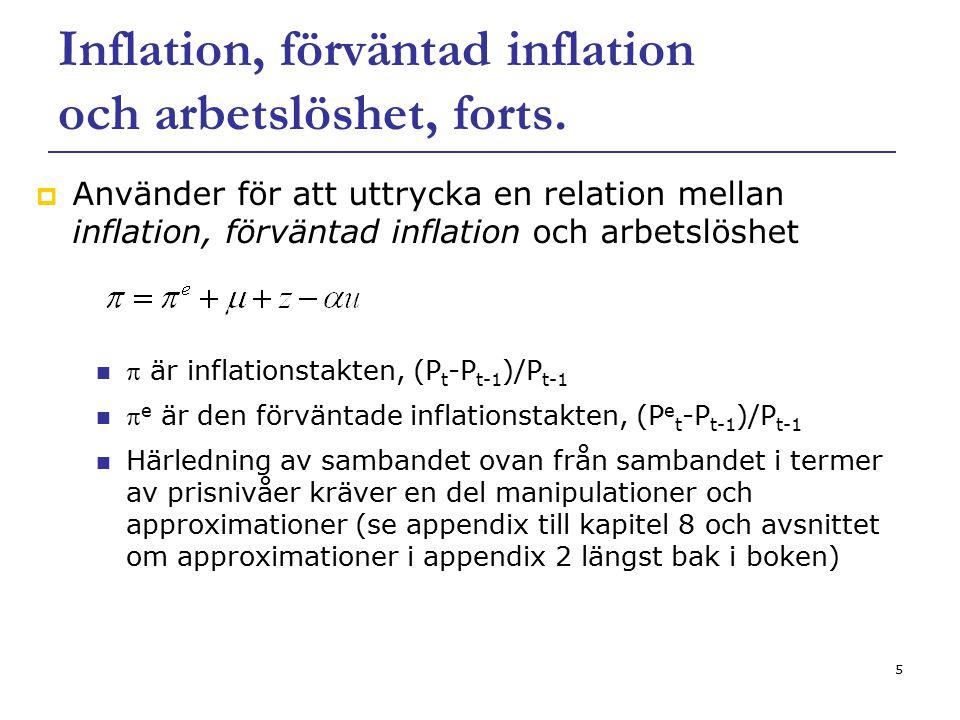 5 Inflation, förväntad inflation och arbetslöshet, forts.  Använder för att uttrycka en relation mellan inflation, förväntad inflation och arbetslösh