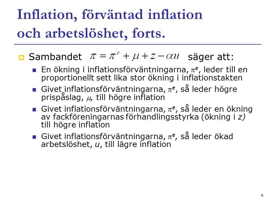 6 Inflation, förväntad inflation och arbetslöshet, forts.  Sambandet säger att: En ökning i inflationsförväntningarna,  e, leder till en proportione