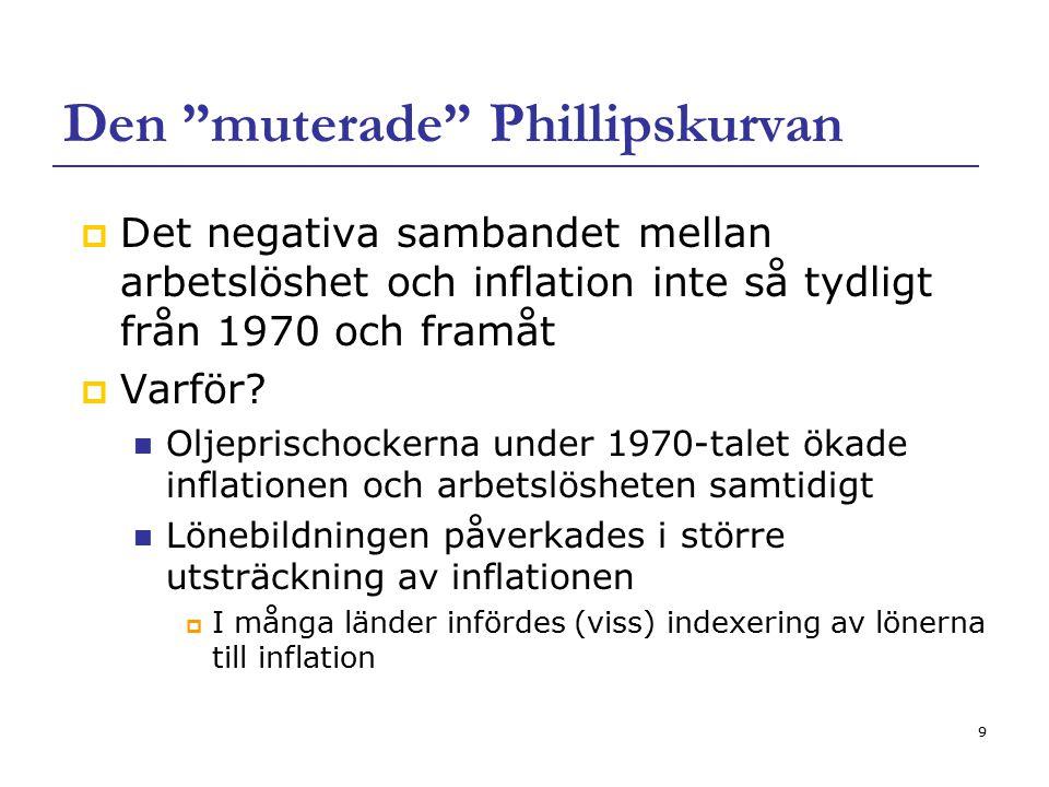 """9 Den """"muterade"""" Phillipskurvan  Det negativa sambandet mellan arbetslöshet och inflation inte så tydligt från 1970 och framåt  Varför? Oljeprischoc"""