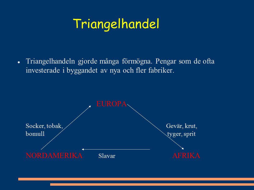 Triangelhandel Triangelhandeln gjorde många förmögna. Pengar som de ofta investerade i byggandet av nya och fler fabriker. EUROPA Socker, tobak, Gevär