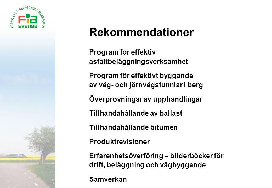 Rekommendationer Program för effektiv asfaltbeläggningsverksamhet Program för effektivt byggande av väg- och järnvägstunnlar i berg Överprövningar av