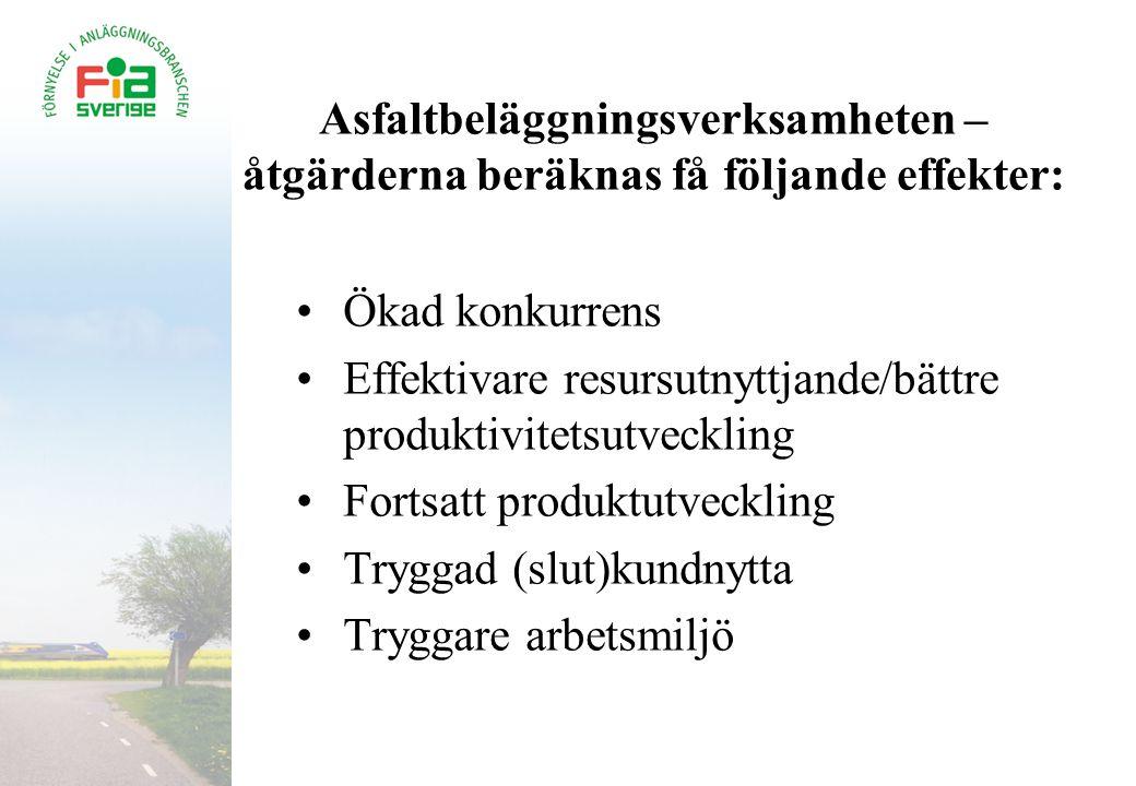Asfaltbeläggningsverksamheten – åtgärderna beräknas få följande effekter: Ökad konkurrens Effektivare resursutnyttjande/bättre produktivitetsutvecklin