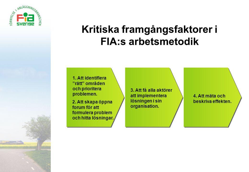 Kritiska framgångsfaktorer i FIA:s arbetsmetodik 2. Att skapa öppna forum för att formulera problem och hitta lösningar. 3. Att få alla aktörer att im