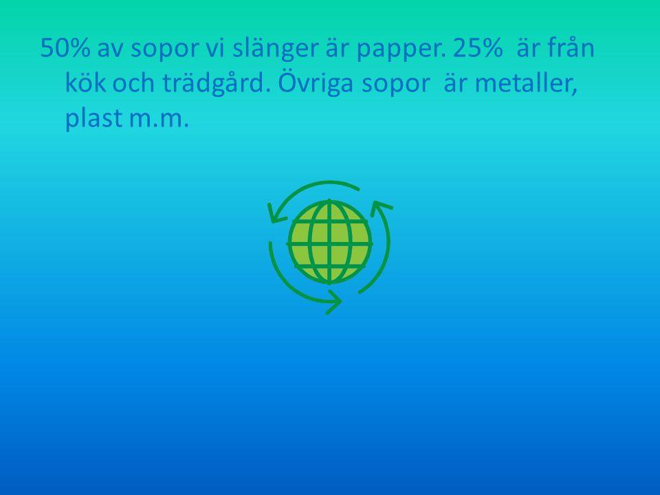 50% av sopor vi slänger är papper. 25% är från kök och trädgård. Övriga sopor är metaller, plast m.m.