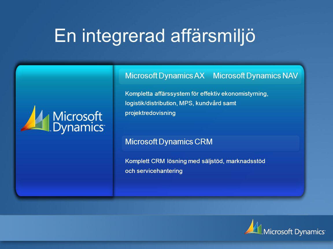 Microsoft Dynamics AX Microsoft Dynamics NAV Kompletta affärssystem för effektiv ekonomistyrning, logistik/distribution, MPS, kundvård samt projektredovisning Microsoft Dynamics CRM Komplett CRM lösning med säljstöd, marknadsstöd och servicehantering En integrerad affärsmiljö
