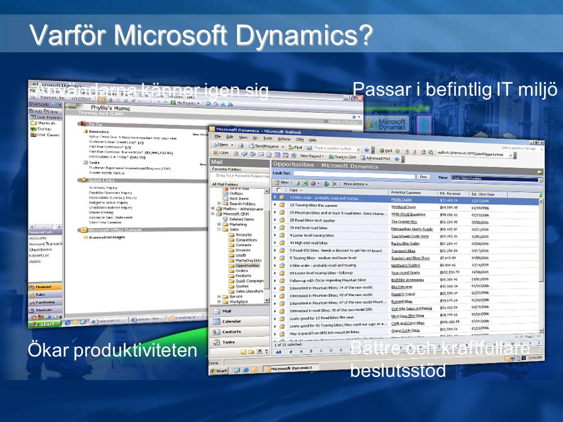 Varför Microsoft Dynamics? Användarna känner igen sig Passar i befintlig IT miljö Ökar produktiviteten Bättre och kraftfullare beslutsstöd
