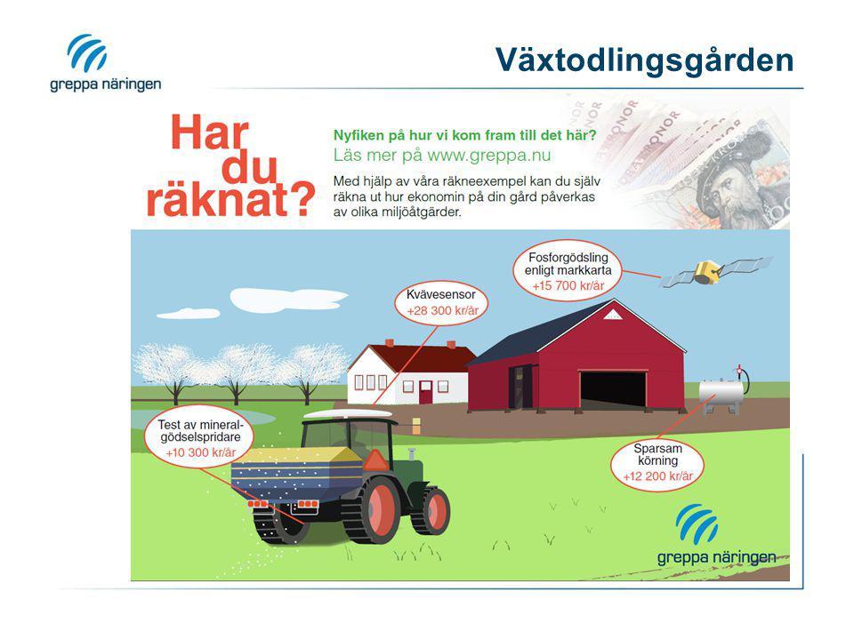 Kvävesensor Med kvävesensorn kan givan anpassas efter grödans behov, vilket på gården innebär en vinst med 28 300 kr per år.