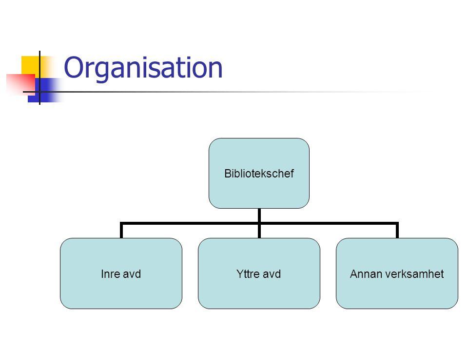 Organisation Bibliotekschef Inre avdYttre avd Annan verksamhet
