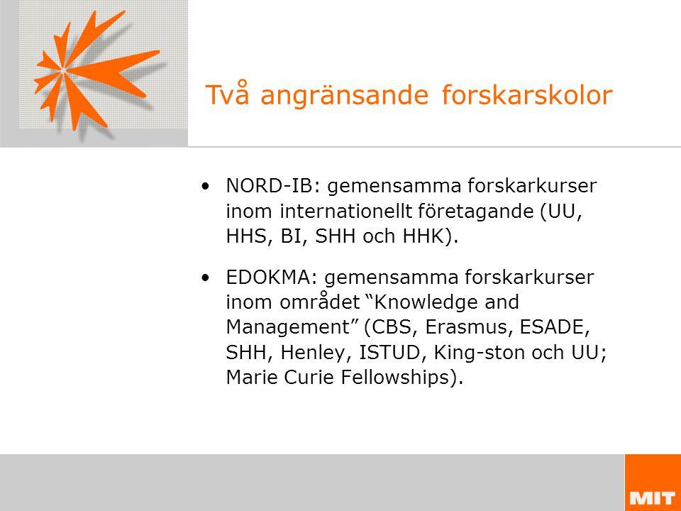 Ledningsgrupp Föreståndare Lokalt ansvariga Handledare Utvärderargrupp Organisation