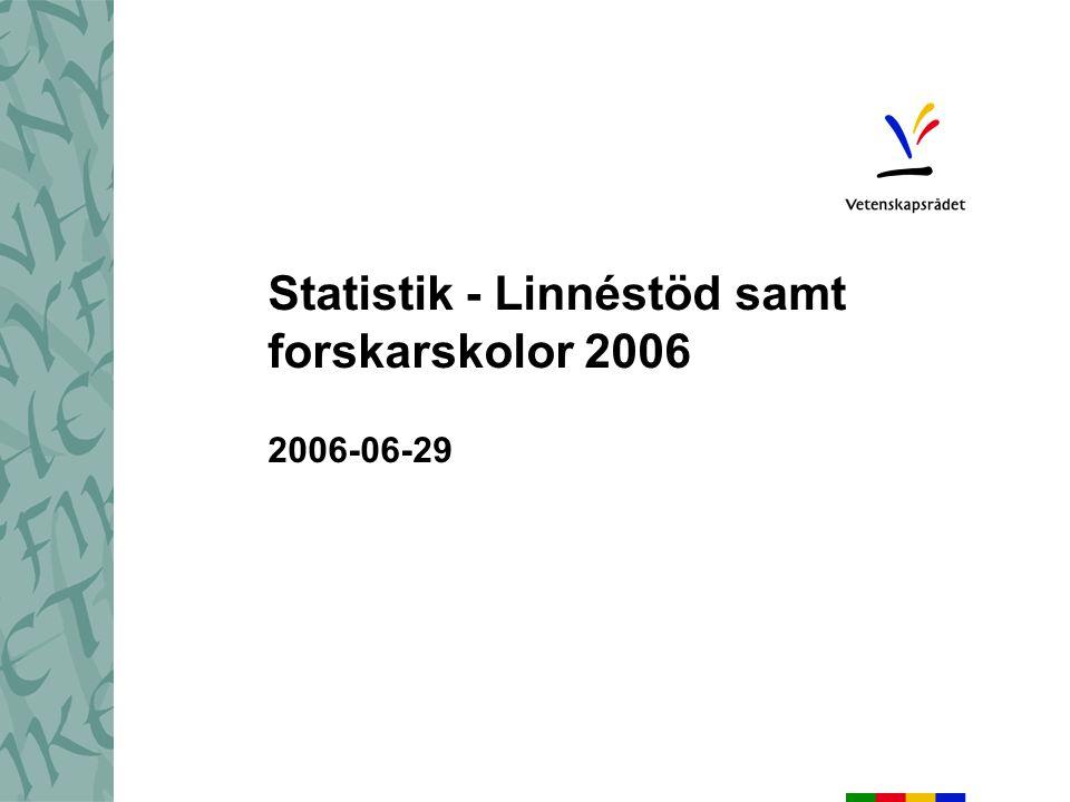 Statistik - Linnéstöd samt forskarskolor 2006 2006-06-29