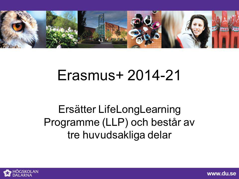 Erasmus+ 2014-21 Ersätter LifeLongLearning Programme (LLP) och består av tre huvudsakliga delar