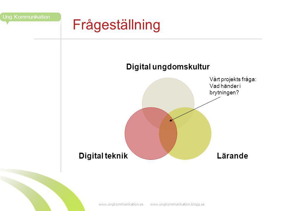 www.ungkommunikation.se www.ungkommunikation.blogg.se Frågeställning Vårt projekts fråga: Vad händer i brytningen?