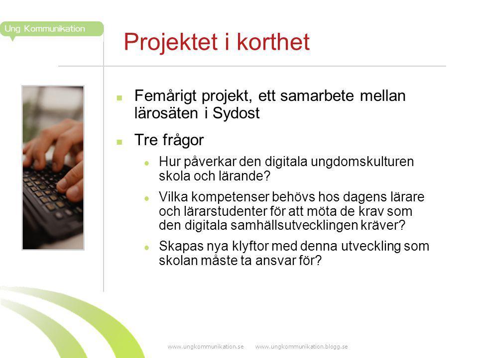 www.ungkommunikation.se www.ungkommunikation.blogg.se Projektet i korthet Femårigt projekt, ett samarbete mellan lärosäten i Sydost Tre frågor Hur påverkar den digitala ungdomskulturen skola och lärande.